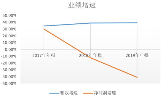 「ag亚游平台欢迎您」海通:对比海外A股很憋屈 中国GDP占全球15%A股仅占9%
