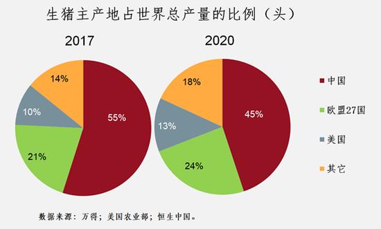 王丹:生猪期货,未来可期?