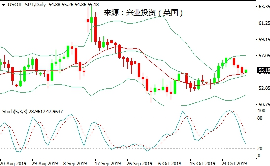 ewin娱乐场充值中心-余永定:对中国经济要有信心