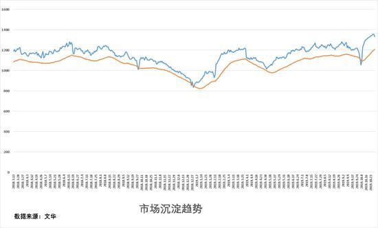 「可兑换现金的赌博游戏」北京国安公开训练亮点多 克里梅茨上演金鸡独立