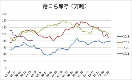 华联期货:换月在即 甲醇后市乐观