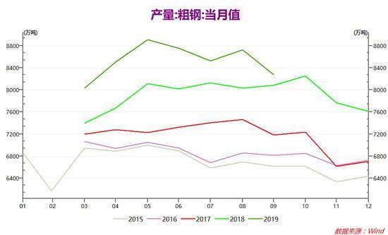 博彩真人mm游戏,前4月吸收外资超3000亿 高技术产业使用同增43.1%