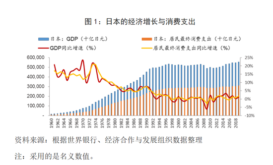 日本人口增长趋势_房产税开征 中国的人口老龄化与财政困境