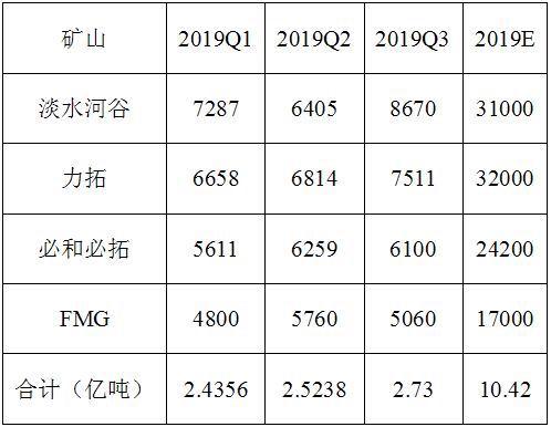在线大发888线上娱乐 - 中国这次强硬反击 传递4个意味深长的信号