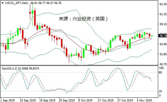 财汇娱乐场玩法-上海国资委答一财记者问:上海地方控股境内外上市公司总市值已达2.8万亿元