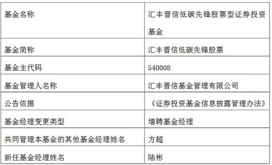 <b>汇丰晋信基金两股基分别增聘陆彬、许廷全为基金经理</b>