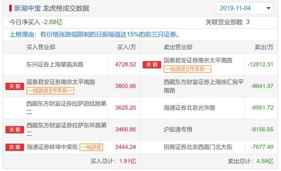 沙巴体育是哪家公司|总投资768亿元!未来的张江将给人们带来什么?