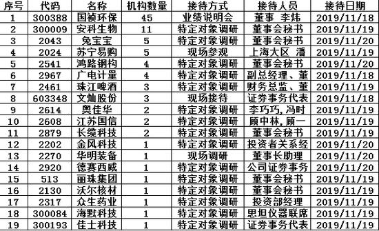 乐投娱乐登录·OMO连续九日暂停 月初资金面宽松无虞