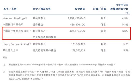 下载app送现金可提现|2万亿地产类通道业务清零?太夸张!信托业整改自查继续,