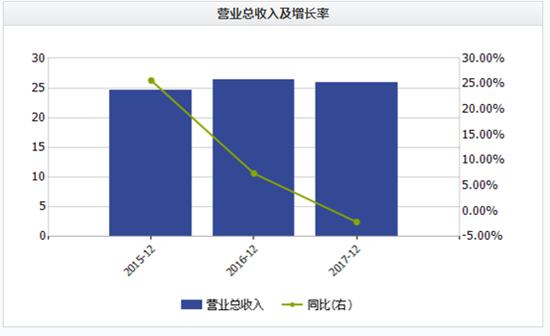 景峰医药销售费用7倍于净利润 子公司两涉医药贿赂案