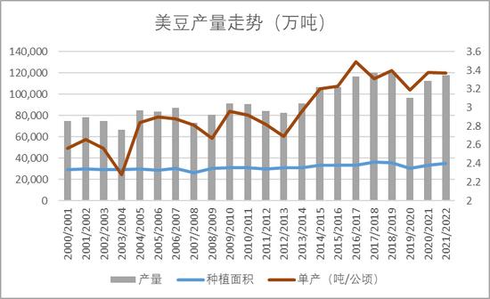 南华期货:油脂油料预计报告利空相对有限