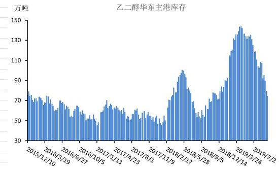 中华会国际线上娱乐,【新闻稿】芝商所10月推出首个实物LNG期货合约