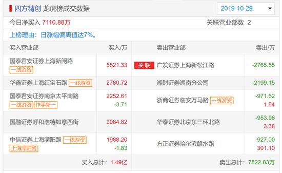 ag环亚娱乐官网手机app-10月23日晚间公告集锦:*ST康得前三季度亏损9.68亿元