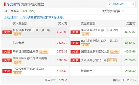 """bbin游艺黑客破解软件 - 开最""""型""""的马,探最""""红""""的城,山城重庆试驾华晨宝马X2"""