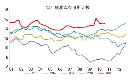 中信银行乐赢保本182,美联储暗示放缓加息步伐,股市风险缓解
