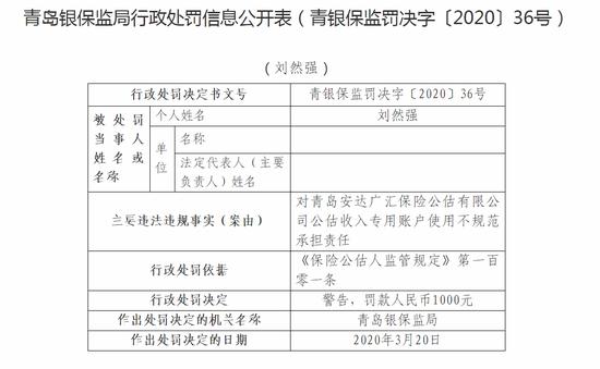青岛安达广汇保险公估被罚2千:专用账户使用不规范