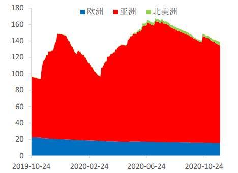 中信建投:进口盈利窗口打开 铝价上方压力逐渐凸显