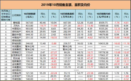 凯发新泉污水处理公司 郑州银行前三季度净利34.36亿元 同比增长2.51%