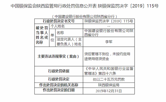 建设银行陕西省分行被罚25万:未按约定使用信贷资金