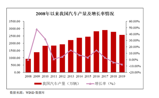 上市之前一边分钱一边购买资产 嵘泰工业短期借款激增需要个解释