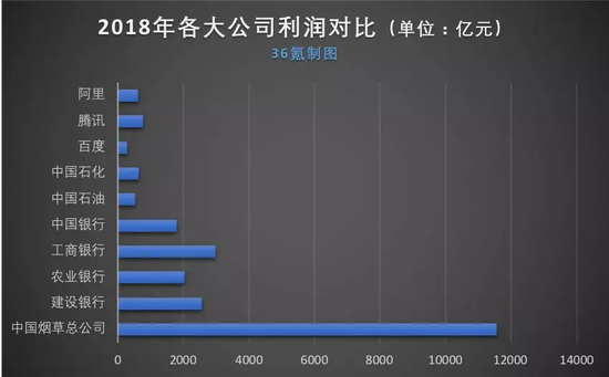 电子烟江湖野战:王思聪或加入 罗永浩曾不被欢迎