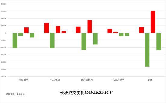 手机幸运娱乐下载·中国人寿2018年预估净利润最高减少225.77亿元