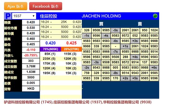 港股17日有三只新股上市 暗盘盘初佳辰控股跌21%