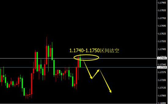 宗校立:美元故意迷惑市场 如何应对下一步走势