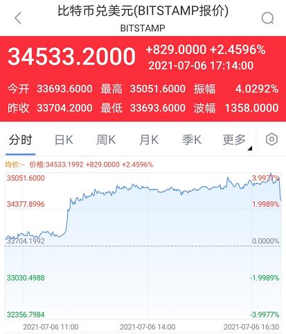 中国央行发布关于防范虚拟货币交易活动的风险提示