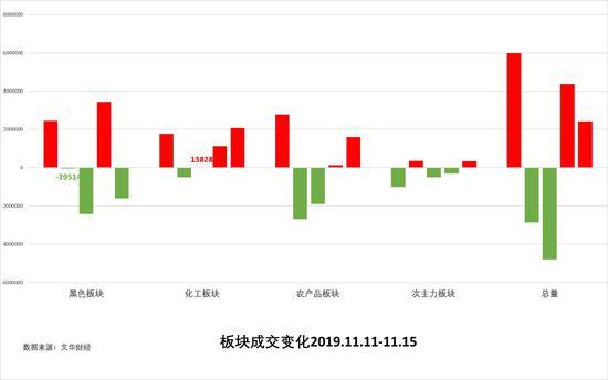 「易胜博500万」快讯:丰华股份涨停 报于8.77元