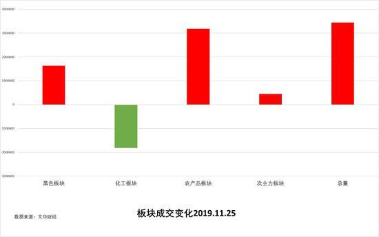 「注册就送同乐城」山西:省财政下达2000万元支持杂粮产业化企业发展