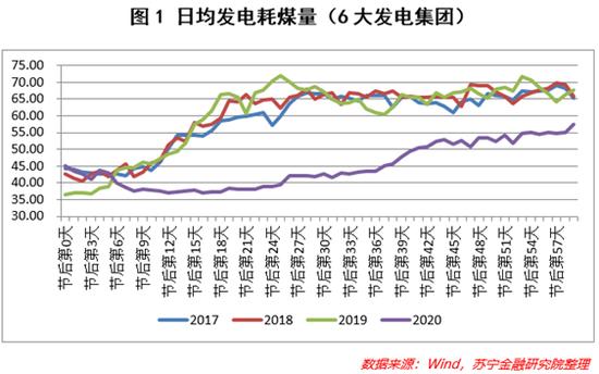 苏宁金融研究院:海外疫情将给中国出口带来多大影响?