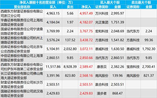乐赢官网代理,湛江送减税降费政策上门引导产业扶贫