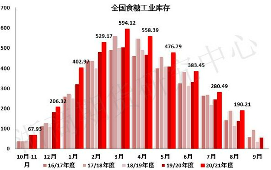 浙商期货:郑糖警惕假期风险 可尝试买入看涨期权