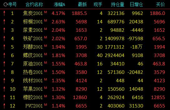 真人注册赌钱网站,香港交易所据悉正在洽谈70-80亿英镑的贷款