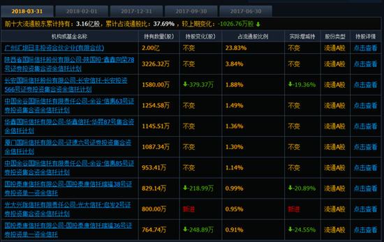 融钰集团市值缩48亿:金谷信托亏1.3亿 重组像烟雾弹
