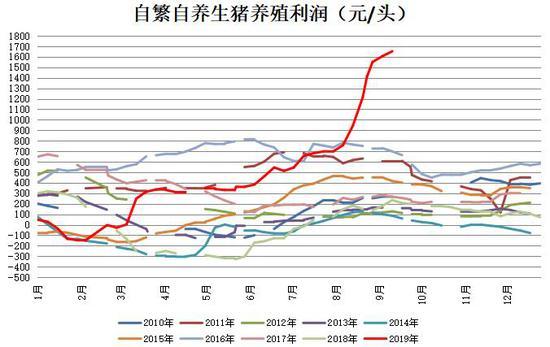 新壹代娱乐场官网·花旗:华晨中国目标价28.9元 给予买入评级