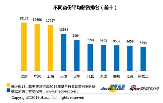 乐百百家手机版_中国人气爆棚的四大机场,忙着飞往世界各地,哪里的人最忙?