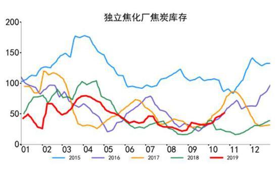 喜来登娱乐信誉网站_大数据:新能源车进入置换期 8月销量同比增长近130%