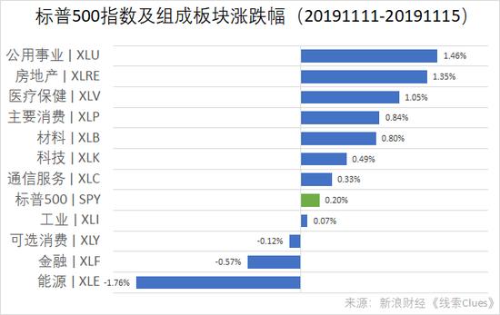 「亚游集团ag9」荷兰国际Q3净利息收入达35亿欧元 净利同比暴增81.6%