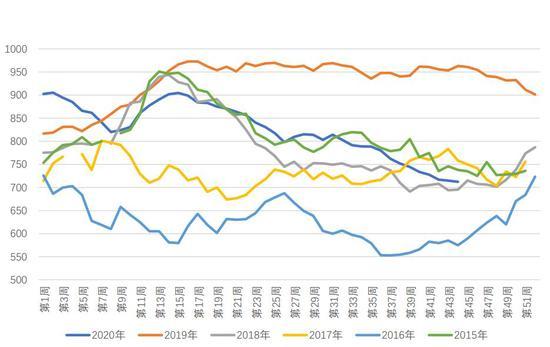 西南期货:焦炭策略报告