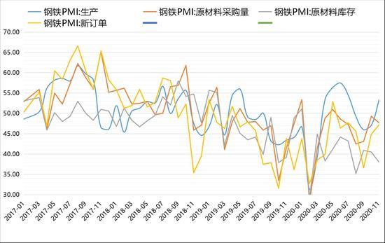 国联期货:螺纹钢:原料供应改善后 迎来牛熊转换