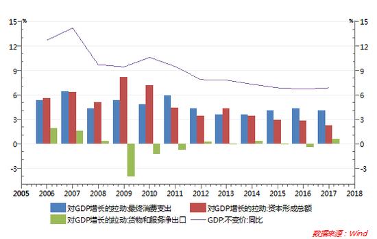 2010各省gdp_浙江省2017年GDP达51768亿元,增长7.8%