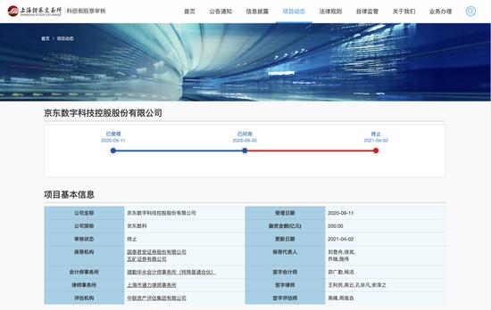 上交所:终止京东数字科技控股股份有限公司科创板上市审核