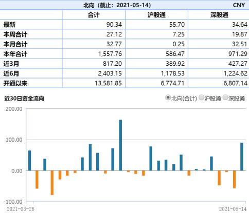 ETF投资日报:证券股掀涨停潮,证券ETF涨逾7%