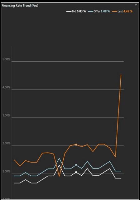 人人公司涉猎区块链 股价两日暴涨76%