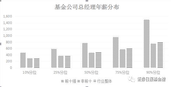 数据来源:太智联合制图:《证券日报》基金新闻部吴晓璐