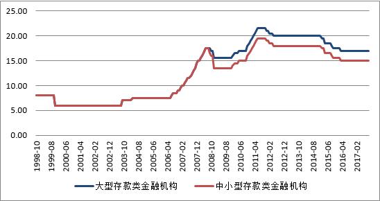 数据来源:Wind, HTI Macro Research