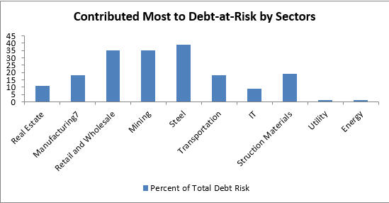 来源:IMF, HTI Macro