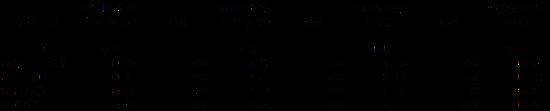 中信電子元器件、通信、傳媒、計算機板塊盈利預測(數據來源:Wind,大鈞資産整理)